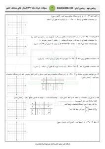 سوالات امتحانی ریاضی نهم سراسر کشور - فصل6 - خرداد97 - 3